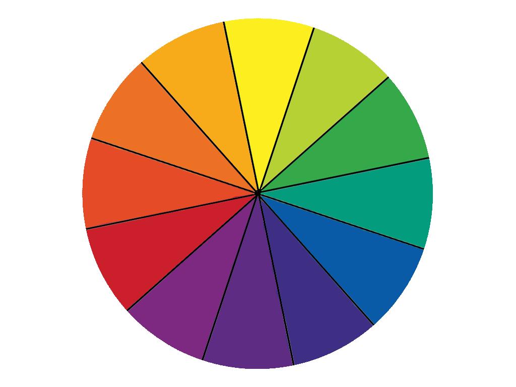 Farbkreis Farbschemata